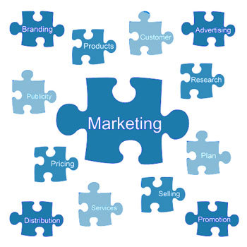Website Marketing Smithtown, NY